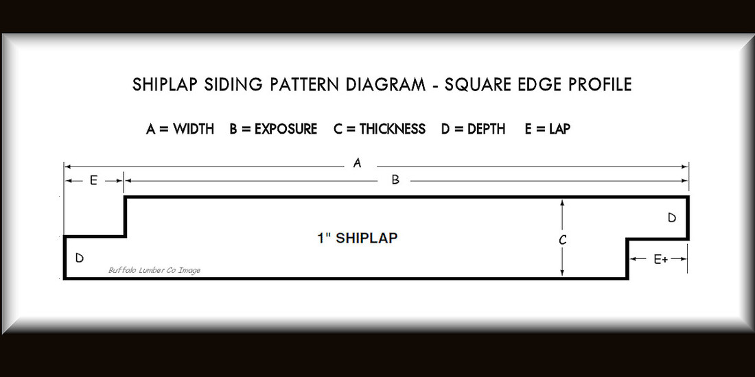 SHIPLAP SIDING PATTERN DIAGRAM - SQUARE EDGE PROFILE