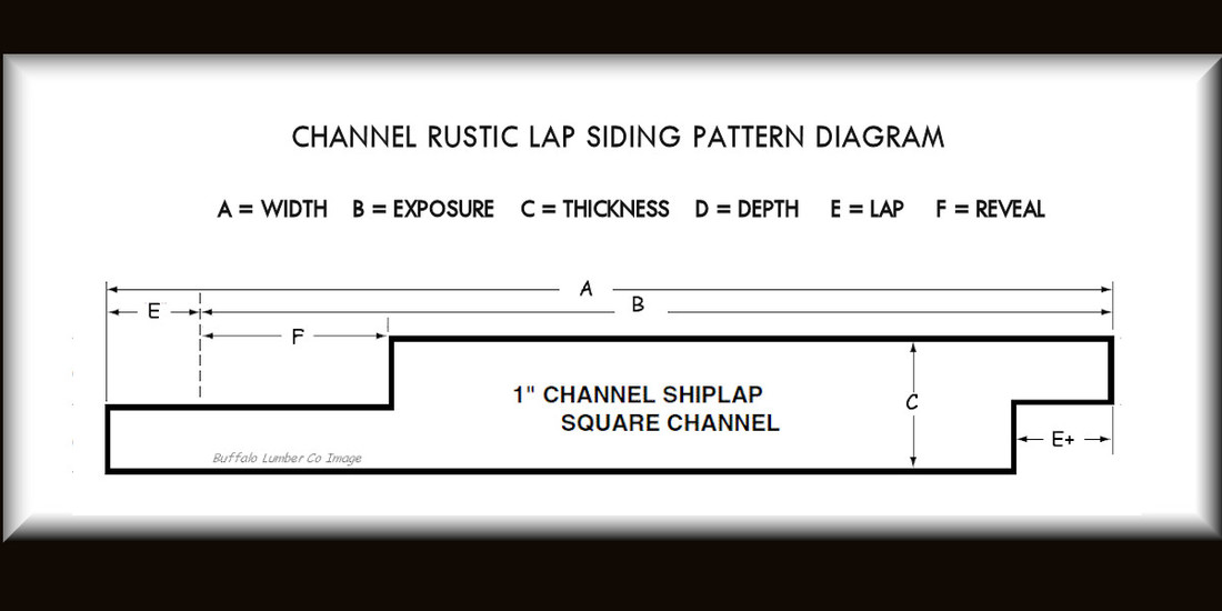 Channel Rustic Siding Channel Lap Pattern Diagram Amp Pictures
