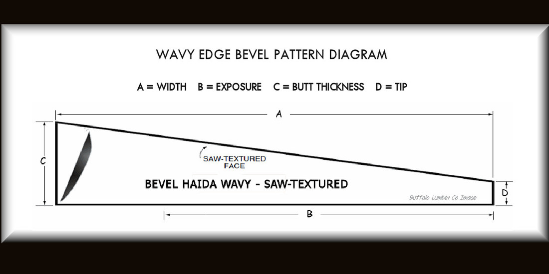 WAVY EDGE BEVEL PATTERN DIAGRAM