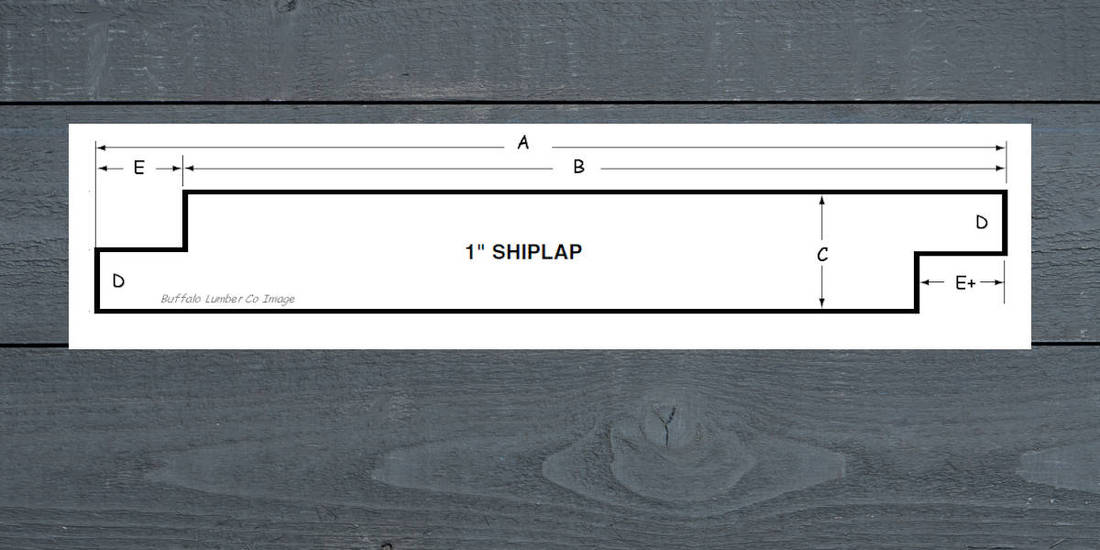 SHIPLAP SIDING PATTERN DIAGRAM - FLUSH JOINT PROFILE