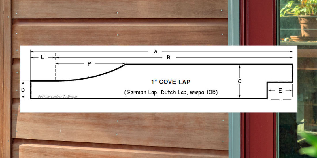 DUTCH LAP SIDING PATTERN DIAGRAM (GERMAN AND COVE LAP)