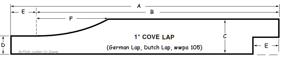 Dutch Lap (German Lap & Cove Lap)