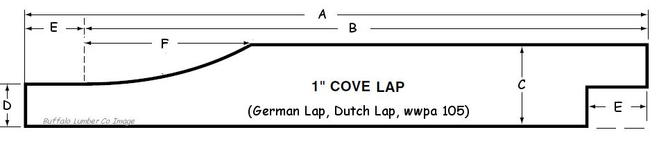 DUTCH LAP - GERMAN LAP - COVE LAP - WWPA 105 PATTERN DIAGRAM