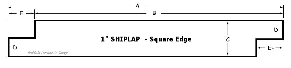 SHIPLAP WOOD SIDING PATTERN SQUARE EDGE PROFILE